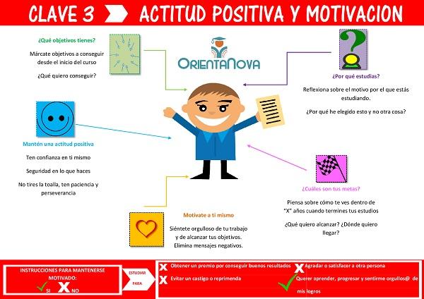 motivación en el estudio